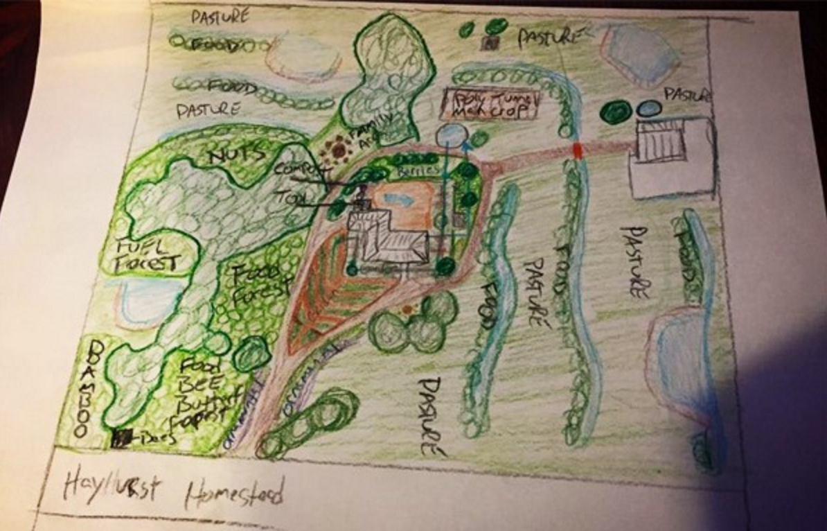 What Should I Charge As A Permaculture Design Consultant The Permaculture Research Institute