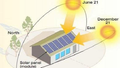 Photo of Charting The Sun's Motion In Relation To Your Home And Permaculture Site