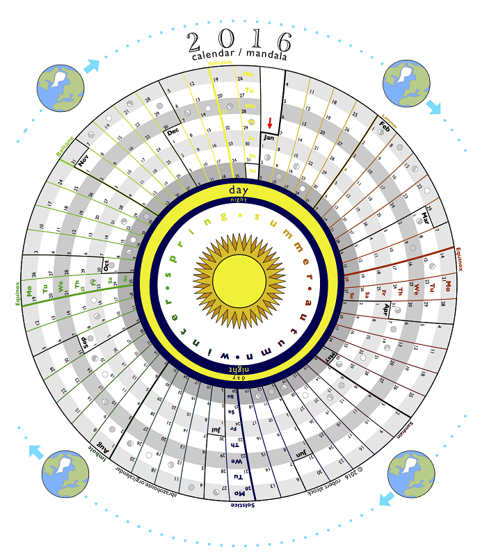 Southern Hemisphere Calendar. For higher quality copy, please visit Roberts Website.