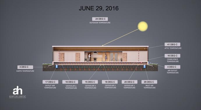 cutout_api-June2016-1024x564
