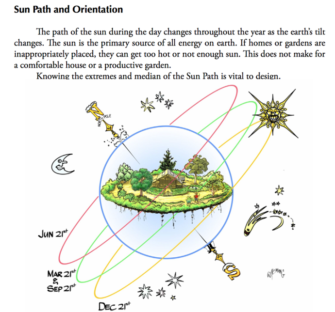Permaculture Student 1 (eBook) 03