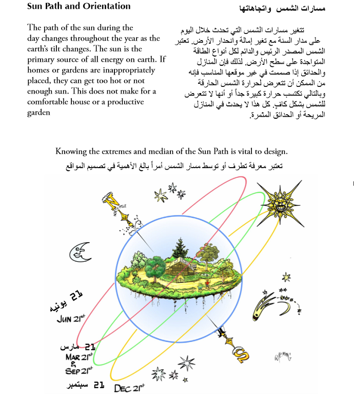 The Permaculture Student 1 eBook English-Arabic 02