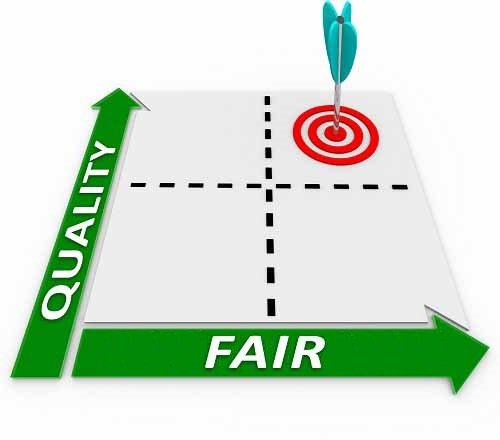 Fair Trade Quality Products Matrix Choices Responsible Business
