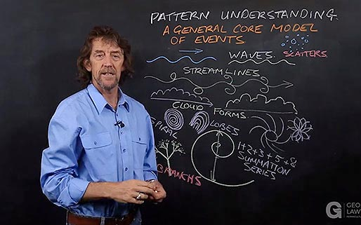 Photo of A Free Introduction to Permaculture with Geoff Lawton Videos