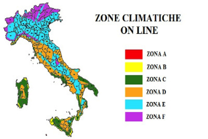 climatic zone