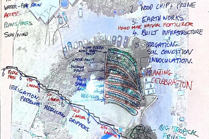 Byron Design Plan